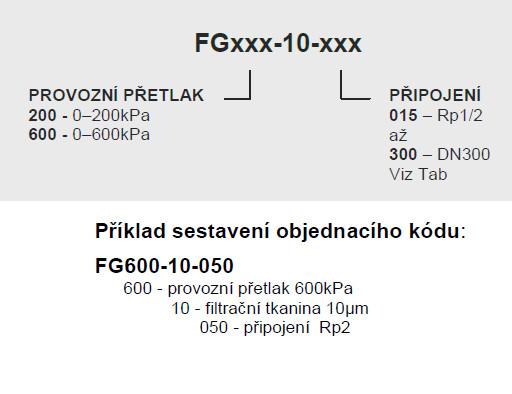 Plynové filtry - objednací kód