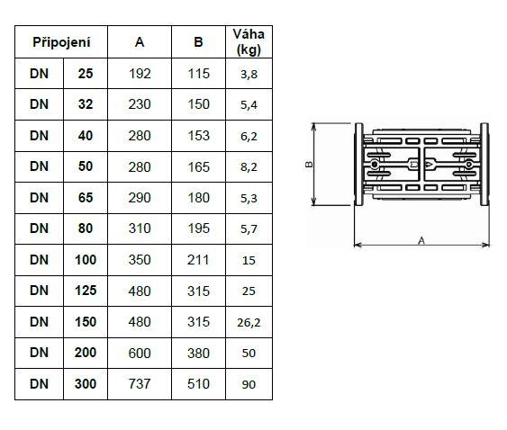 Plynové filtry - rozměry příruba