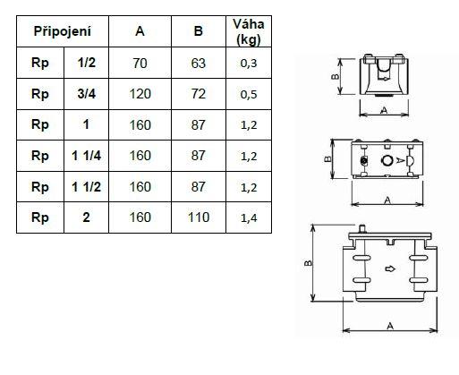 Plynové filtry - rozměry závit