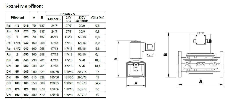 Plynové ventily automatické - rozměry