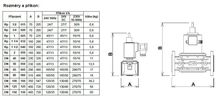 Plynové ventily automatické snáběhem - rozměry